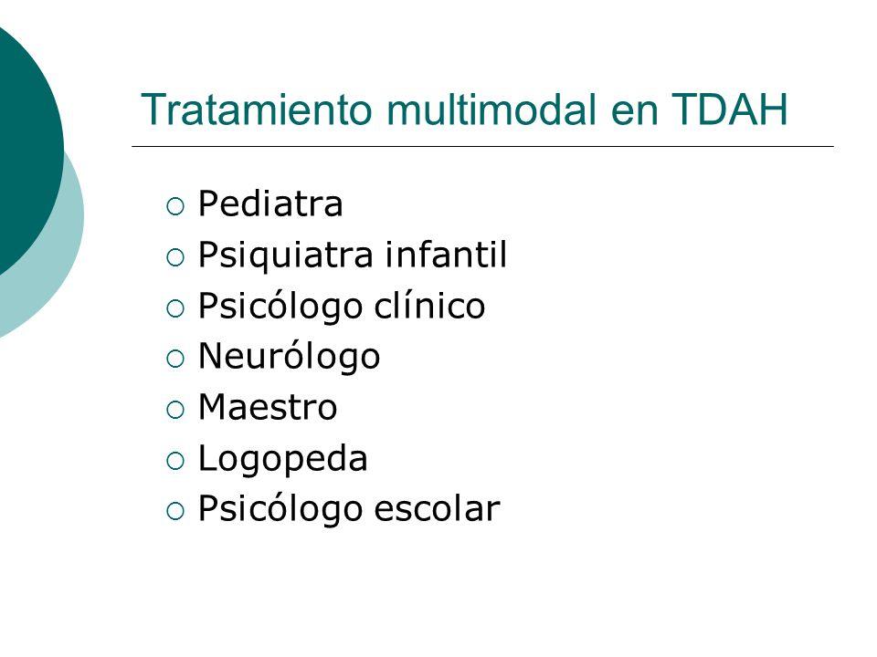 Tratamiento multimodal en TDAH