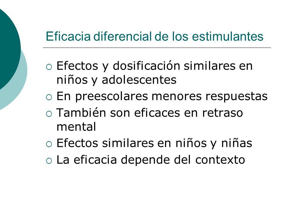 Eficacia diferencial de los estimulantes