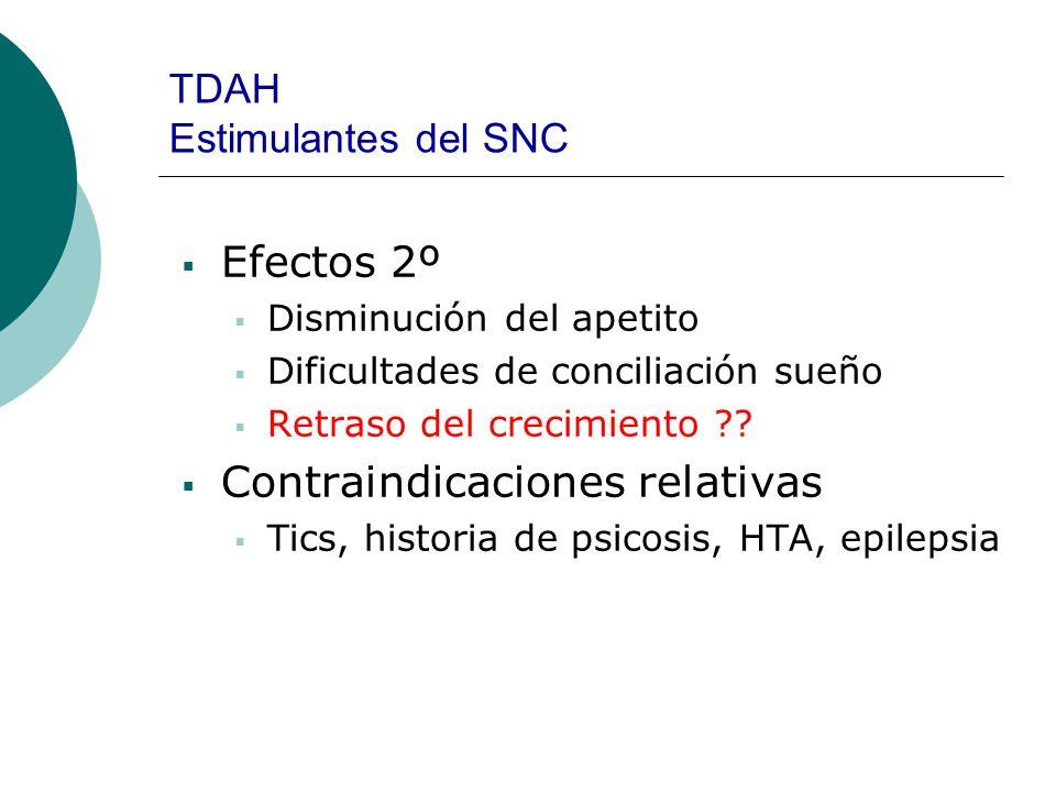 TDAH Estimulantes del SNC