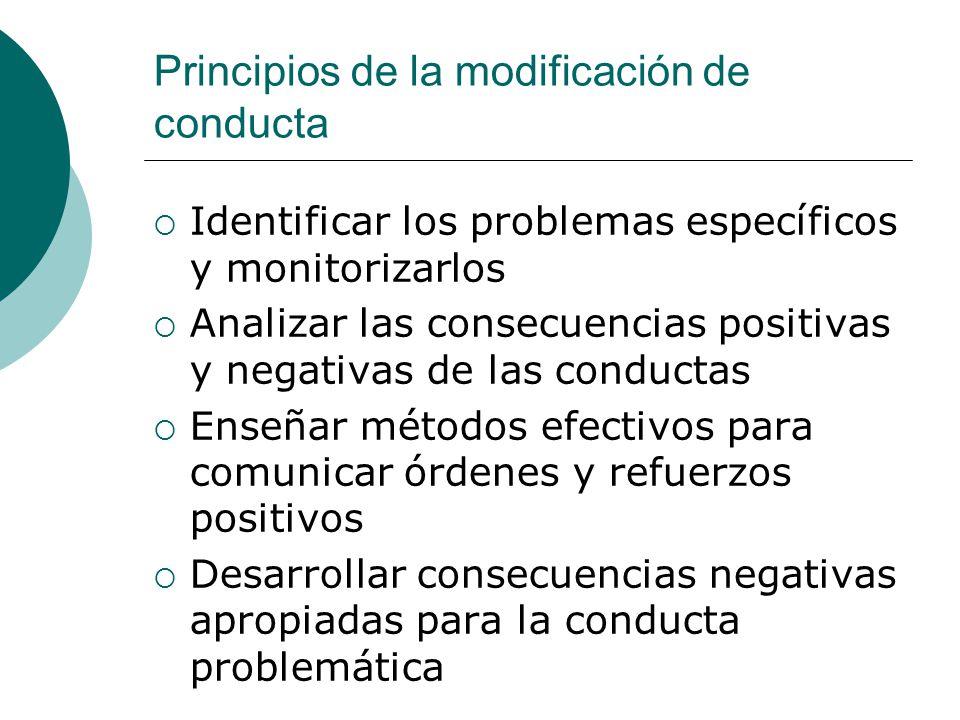 Principios de la modificación de conducta