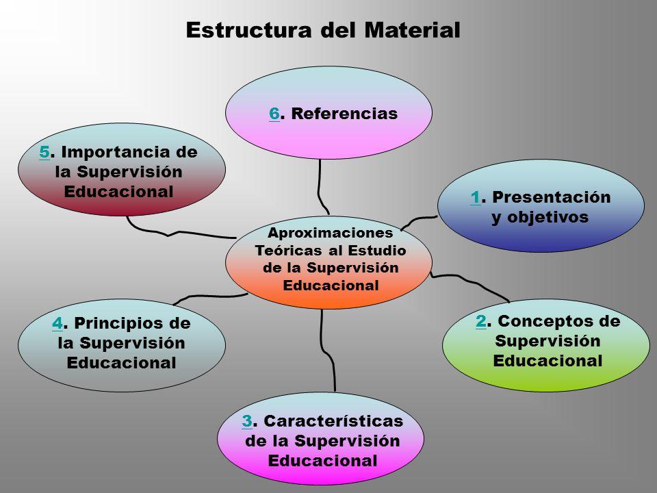 Estructura del Material