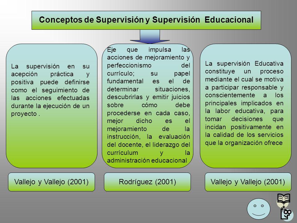 Conceptos de Supervisión y Supervisión Educacional