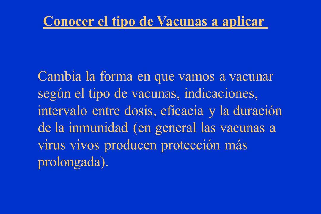 Conocer el tipo de Vacunas a aplicar