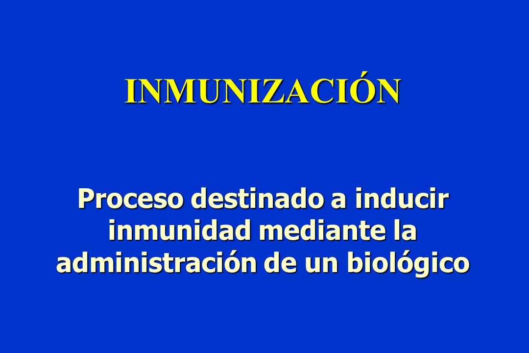 INMUNIZACIÓN Proceso destinado a inducir inmunidad mediante la administración de un biológico