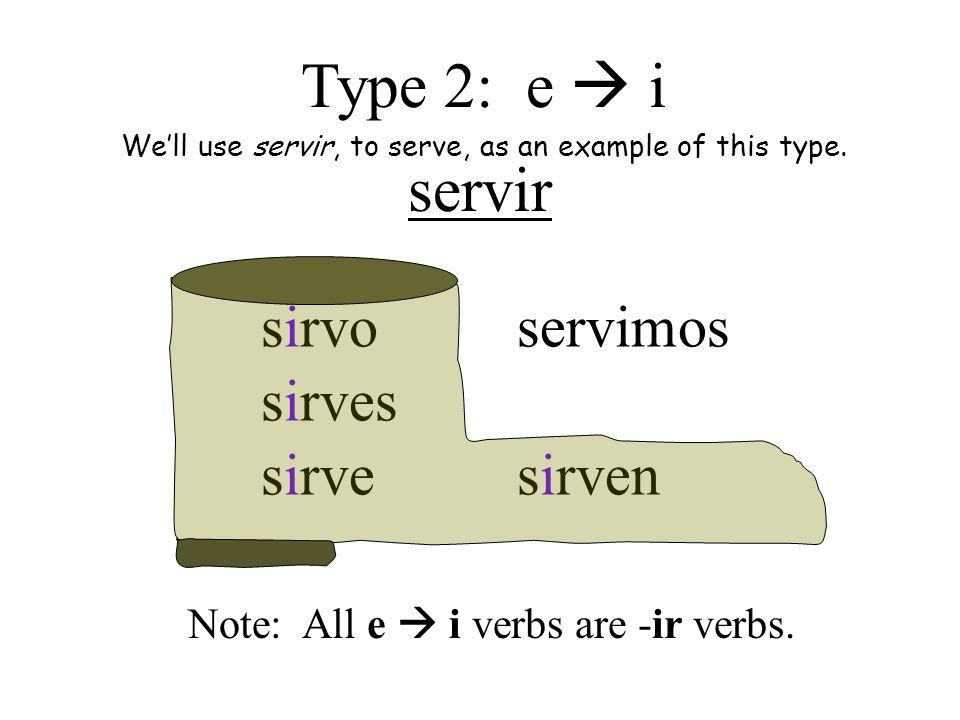 Type 2: e  i servir sirvo sirves sirve servimos sirven