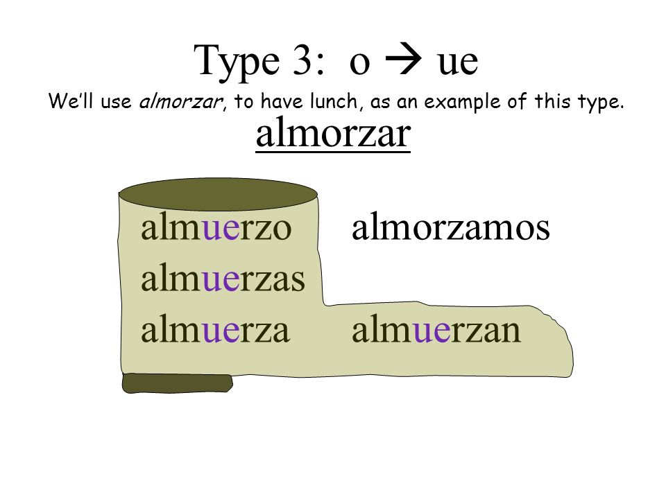 We'll use almorzar, to have lunch, as an example of this type.