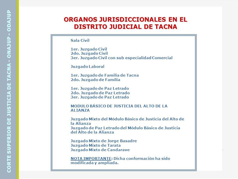 ORGANOS JURISDICCIONALES EN EL DISTRITO JUDICIAL DE TACNA