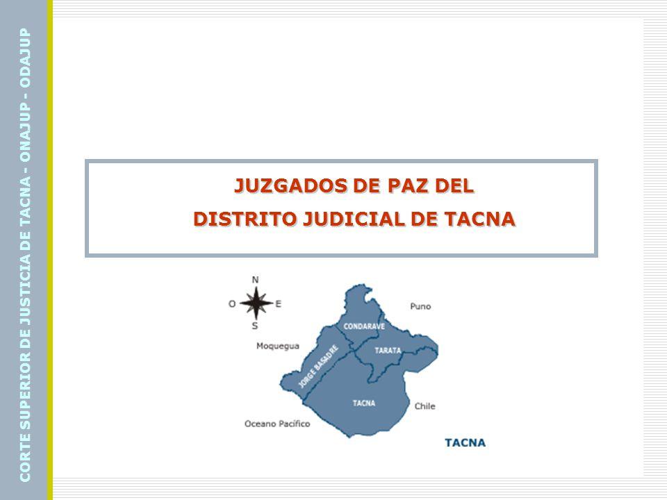 DISTRITO JUDICIAL DE TACNA