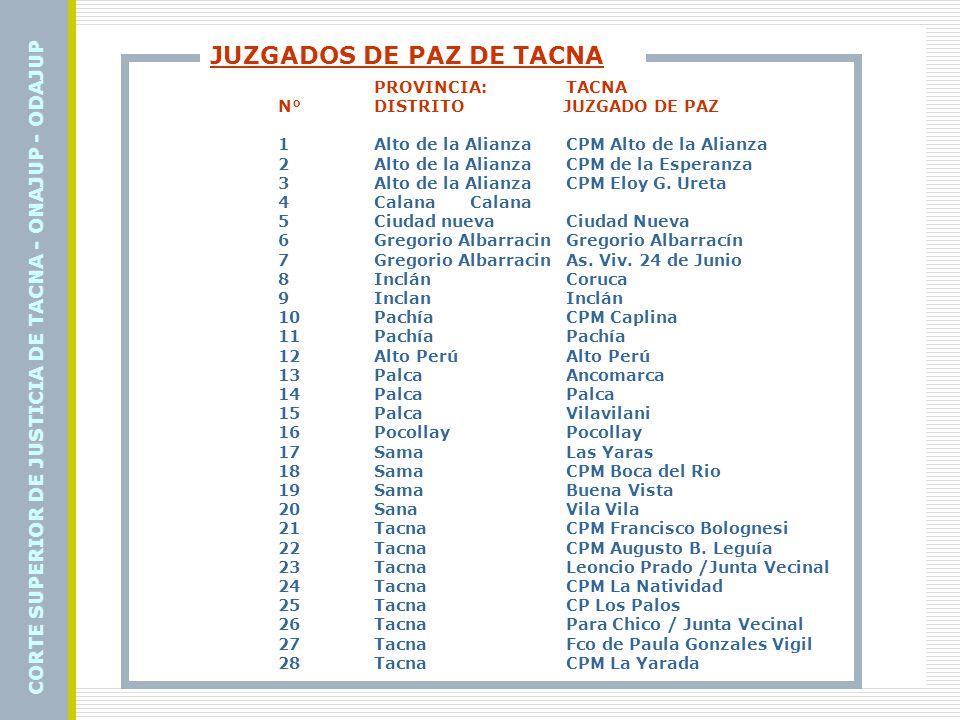JUZGADOS DE PAZ DE TACNA