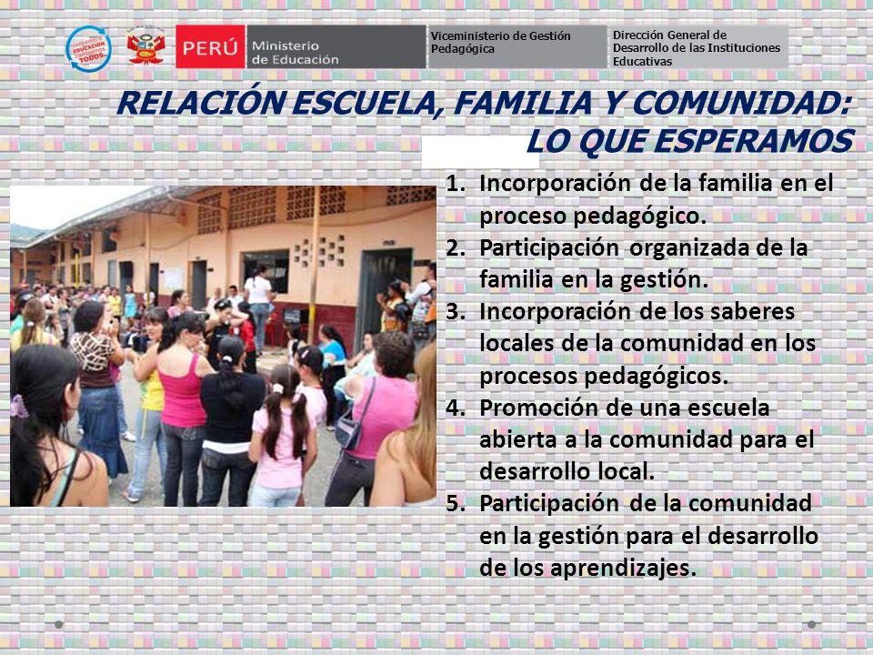 RELACIÓN Escuela, Familia y Comunidad: Lo que esperamos