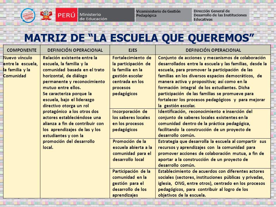 MATRIZ DE LA ESCUELA QUE QUEREMOS DEFINICIÓN OPERACIONAL