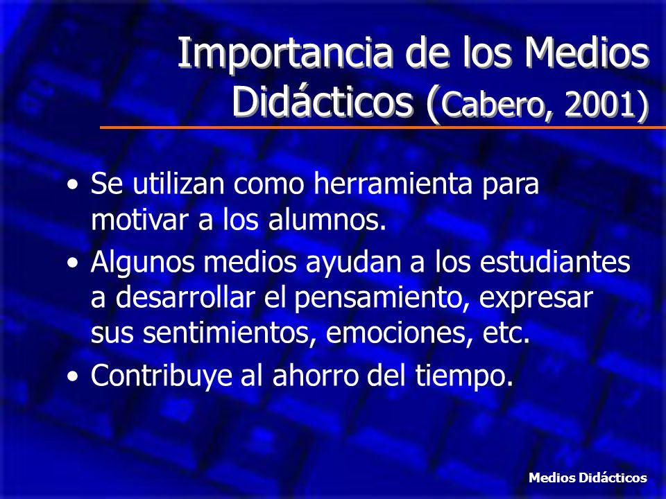 Importancia de los Medios Didácticos (Cabero, 2001)