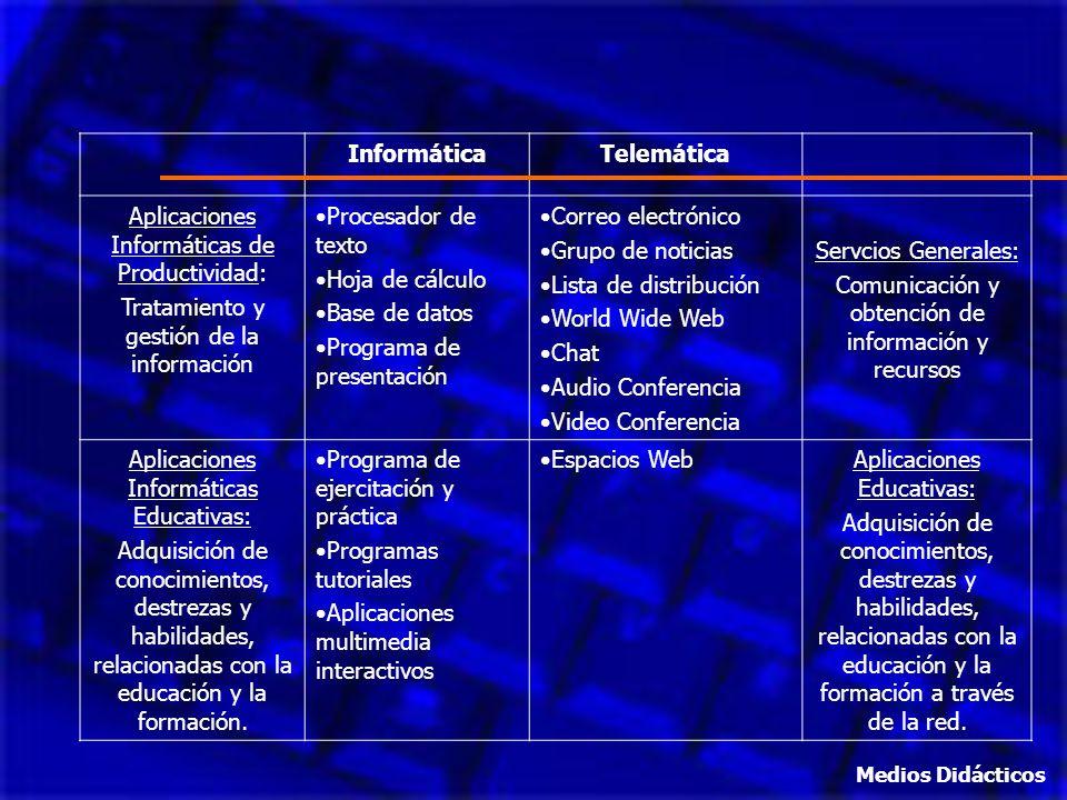 Informática Telemática