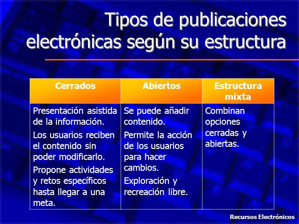 Tipos de publicaciones electrónicas según su estructura