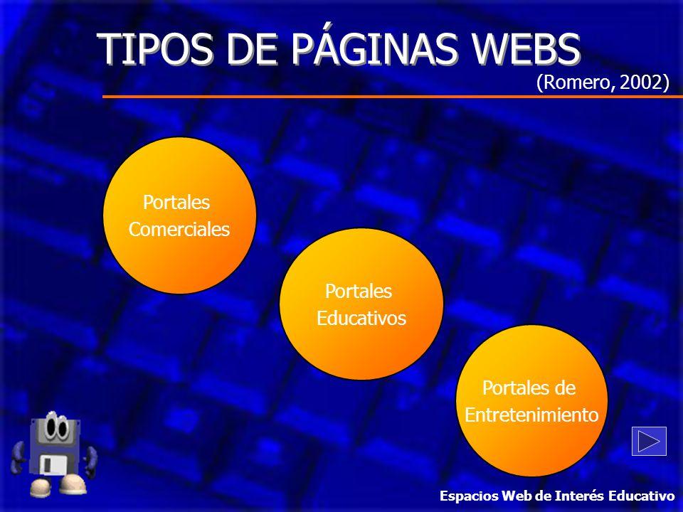 TIPOS DE PÁGINAS WEBS (Romero, 2002) Portales Comerciales Portales