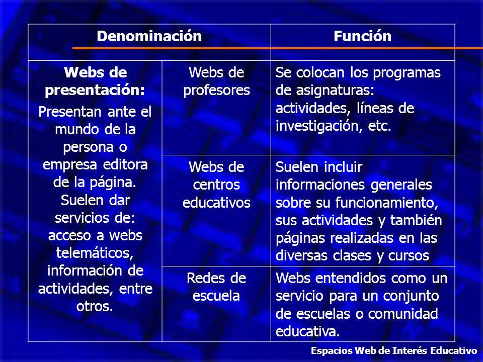 Webs de centros educativos