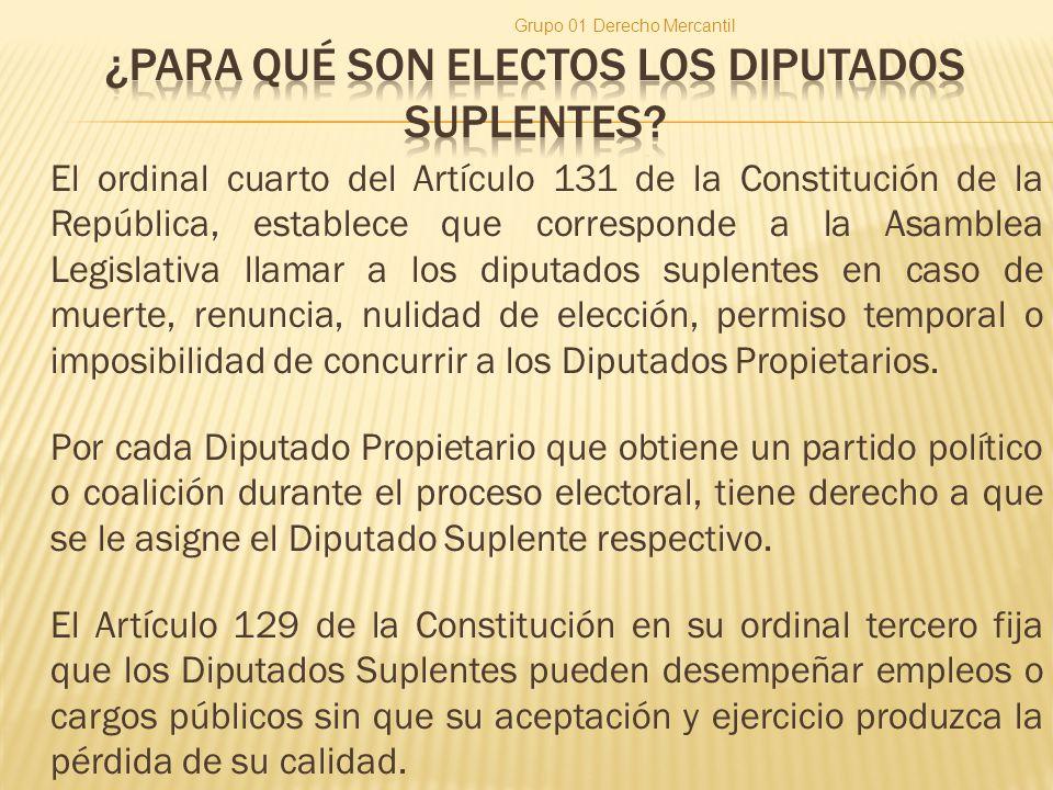 ¿Para qué son electos los Diputados suplentes