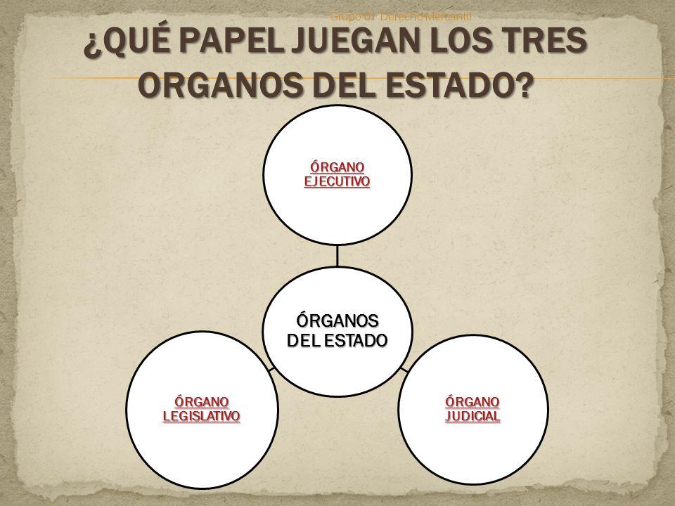 ¿QUÉ PAPEL JUEGAN LOS TRES ORGANOS DEL ESTADO
