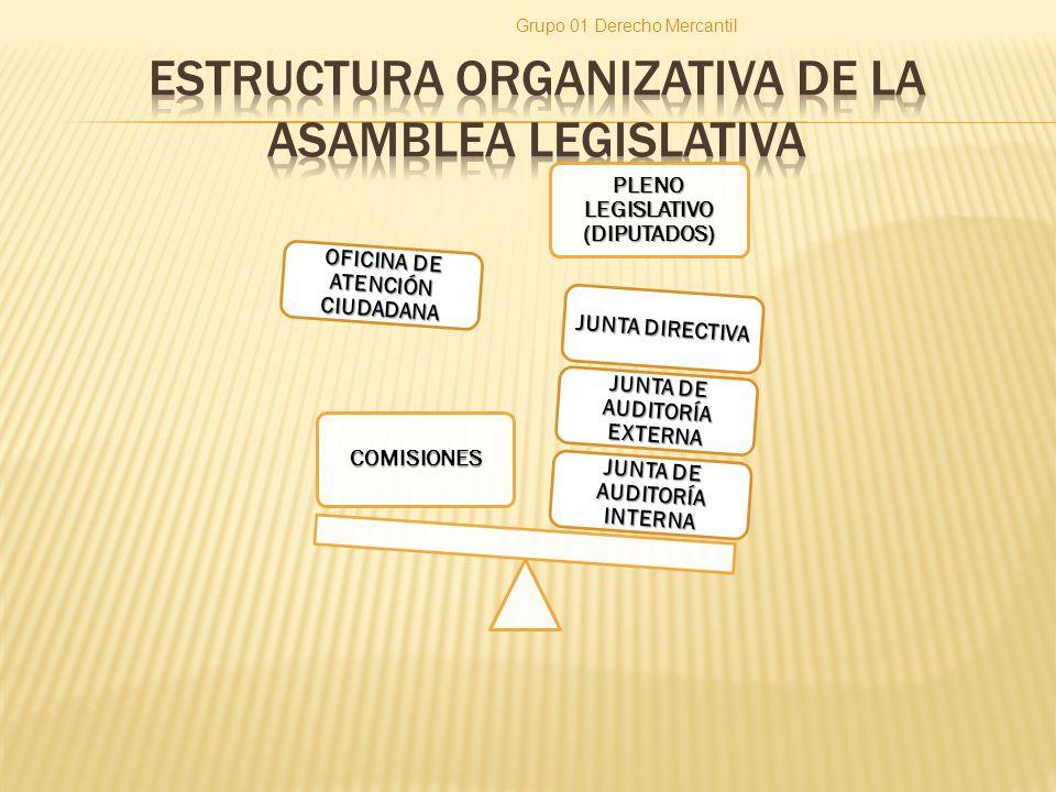 ESTRUCTURA ORGANIZATIVA DE LA ASAMBLEA LEGISLATIVA