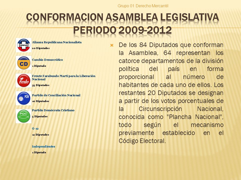 CONFORMACION ASAMBLEA LEGISLATIVA PERIODO 2009-2012