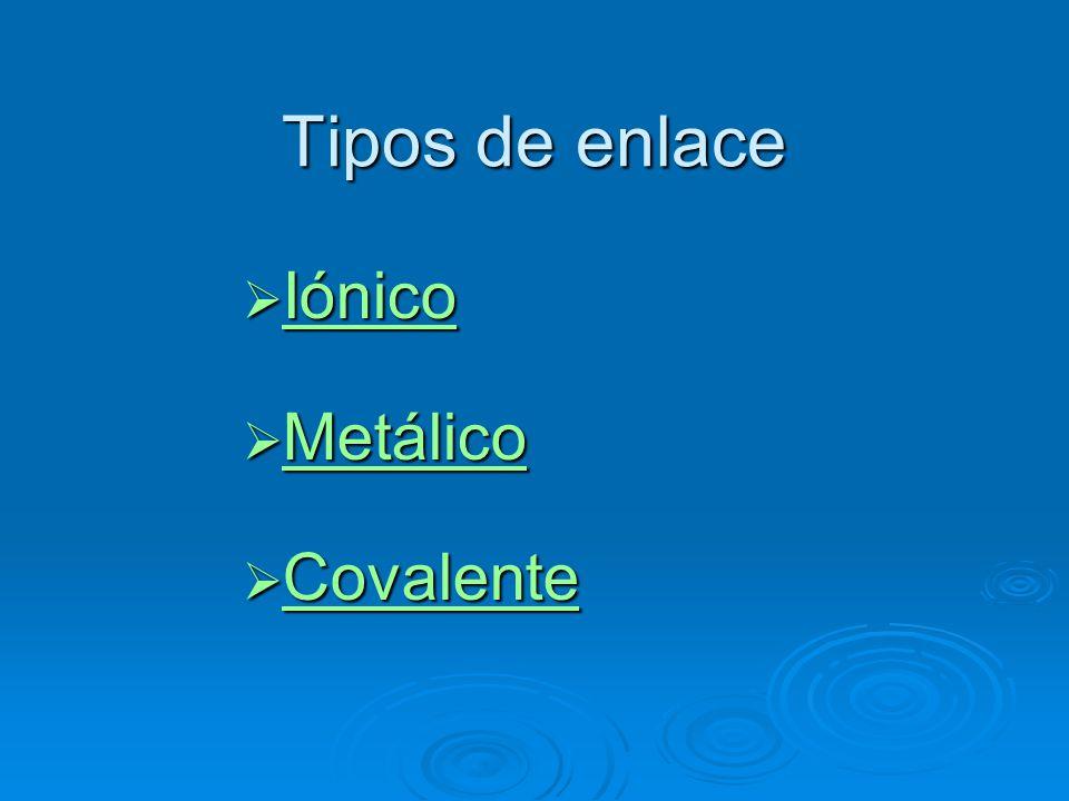 Tipos de enlace Iónico Metálico Covalente