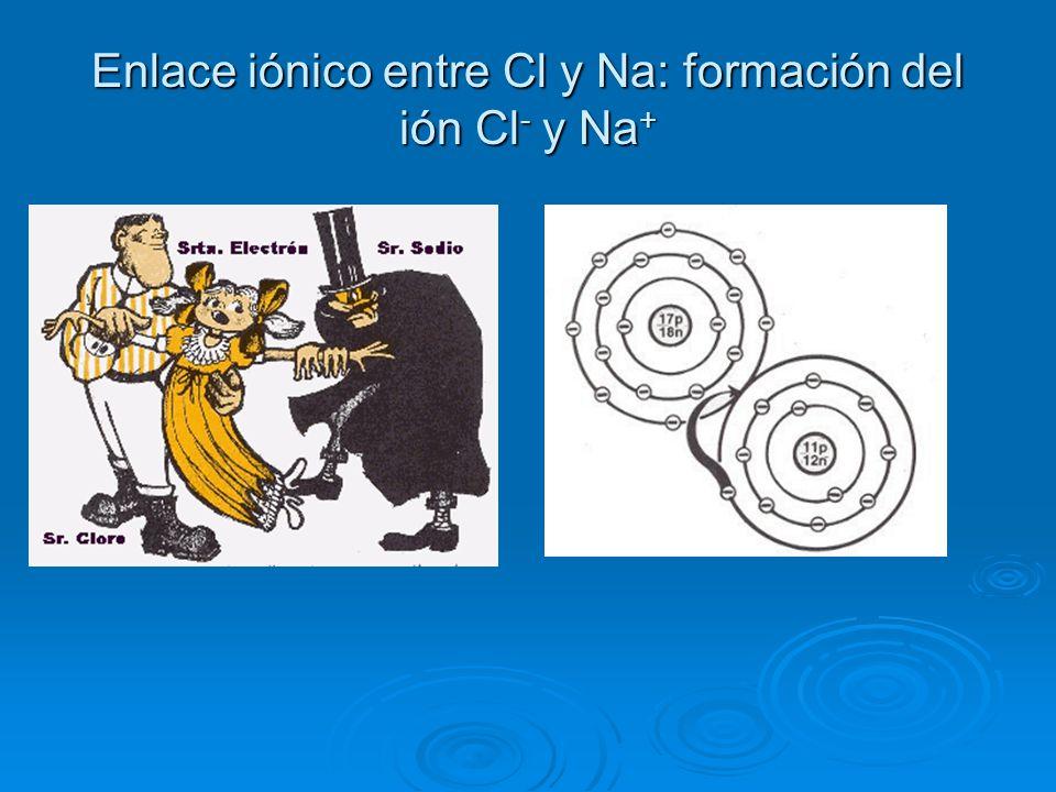 Enlace iónico entre Cl y Na: formación del ión Cl- y Na+
