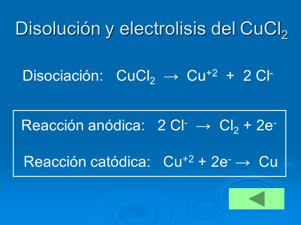 Disolución y electrolisis del CuCl2