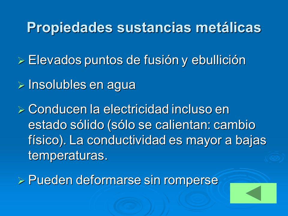 Propiedades sustancias metálicas