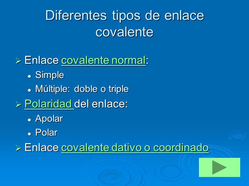 Diferentes tipos de enlace covalente