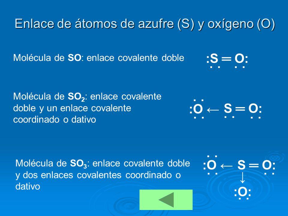 Enlace de átomos de azufre (S) y oxígeno (O)