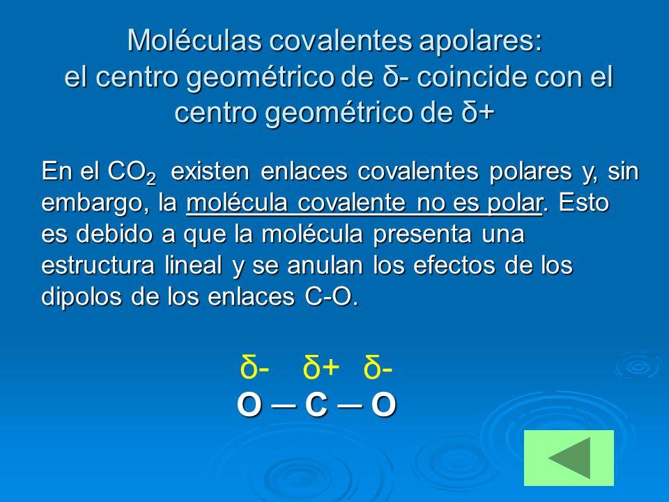 Moléculas covalentes apolares: el centro geométrico de δ- coincide con el centro geométrico de δ+