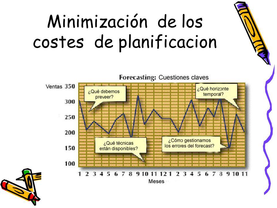 Minimización de los costes de planificacion