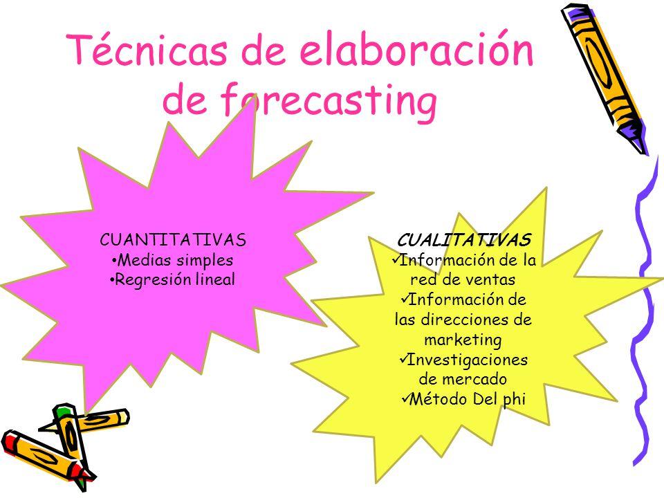 Técnicas de elaboración de forecasting