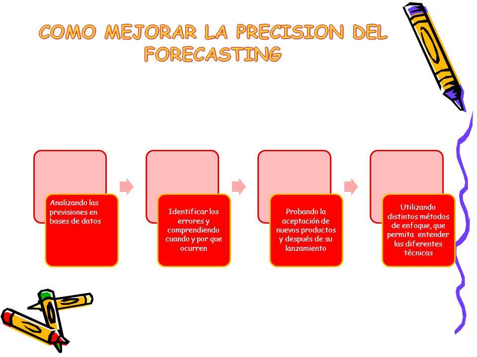 COMO MEJORAR LA PRECISION DEL FORECASTING
