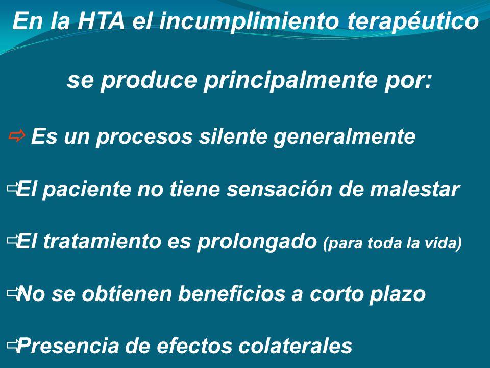 En la HTA el incumplimiento terapéutico se produce principalmente por: