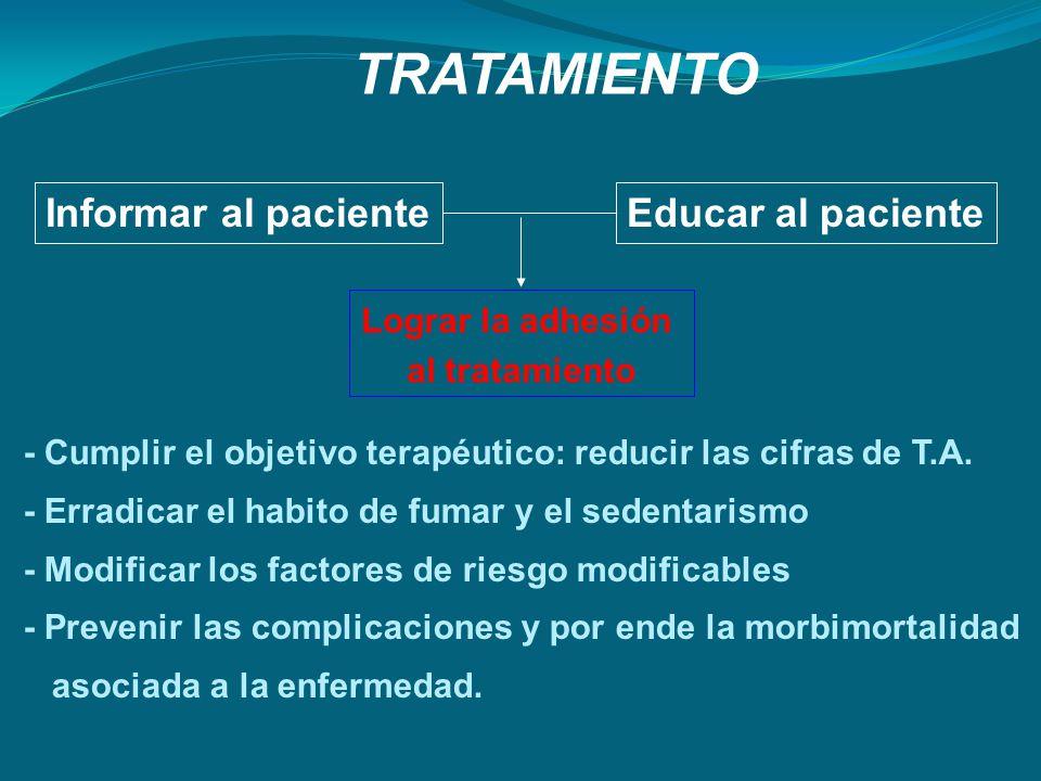 TRATAMIENTO Informar al paciente Educar al paciente Lograr la adhesión