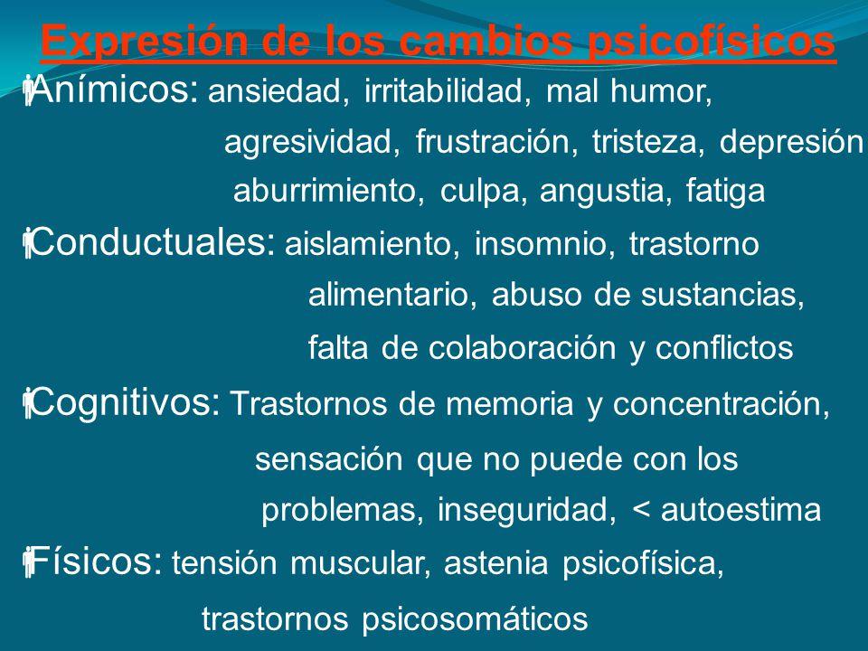Expresión de los cambios psicofísicos
