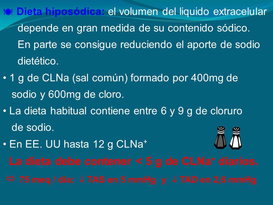  75 meq / día:  TAS en 5 mmHg y  TAD en 2,6 mmHg