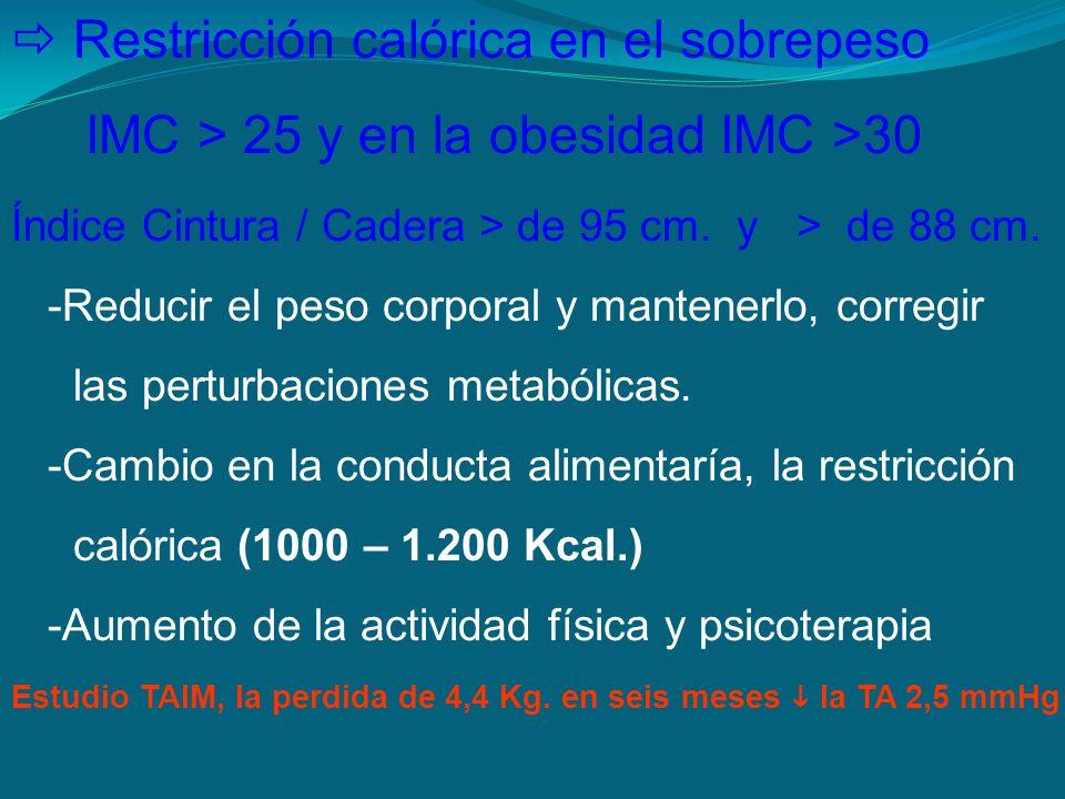  Restricción calórica en el sobrepeso