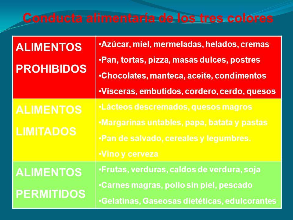 Conducta alimentaría de los tres colores