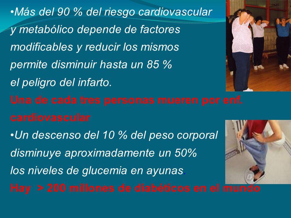 Más del 90 % del riesgo cardiovascular