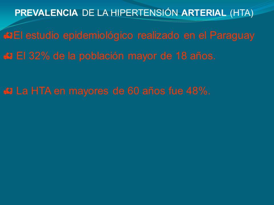 El estudio epidemiológico realizado en el Paraguay