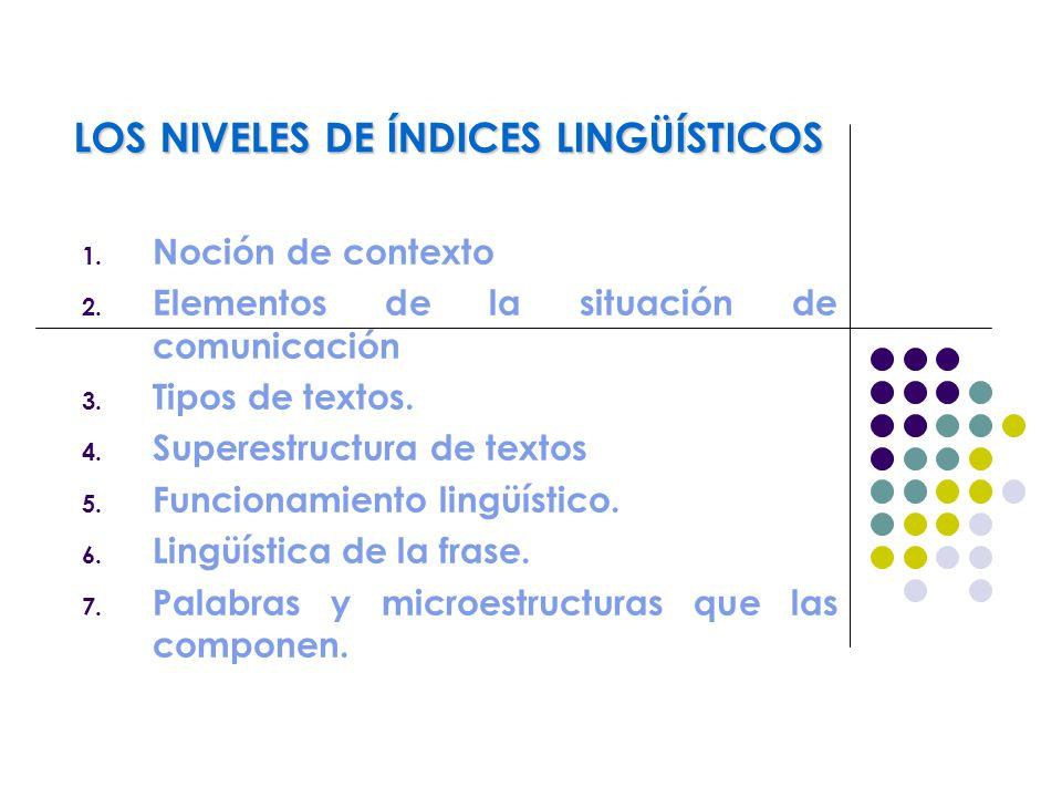 LOS NIVELES DE ÍNDICES LINGÜÍSTICOS