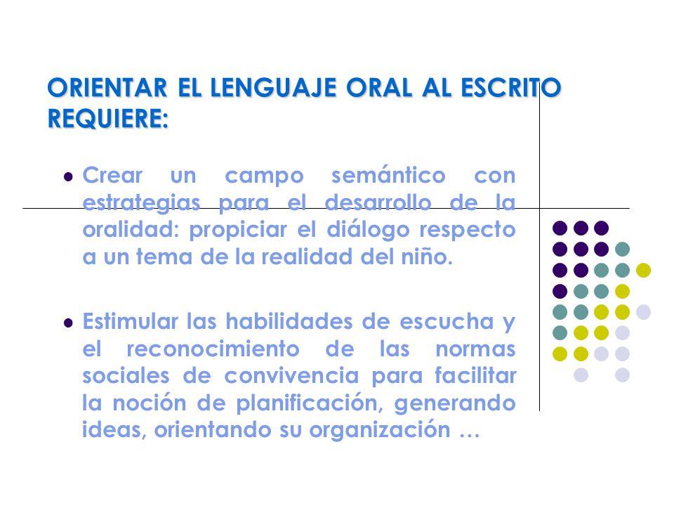 ORIENTAR EL LENGUAJE ORAL AL ESCRITO REQUIERE: