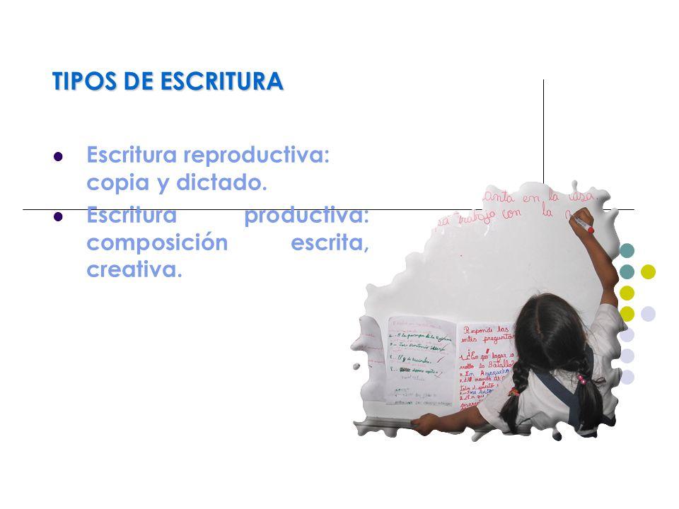 TIPOS DE ESCRITURA Escritura reproductiva: copia y dictado.