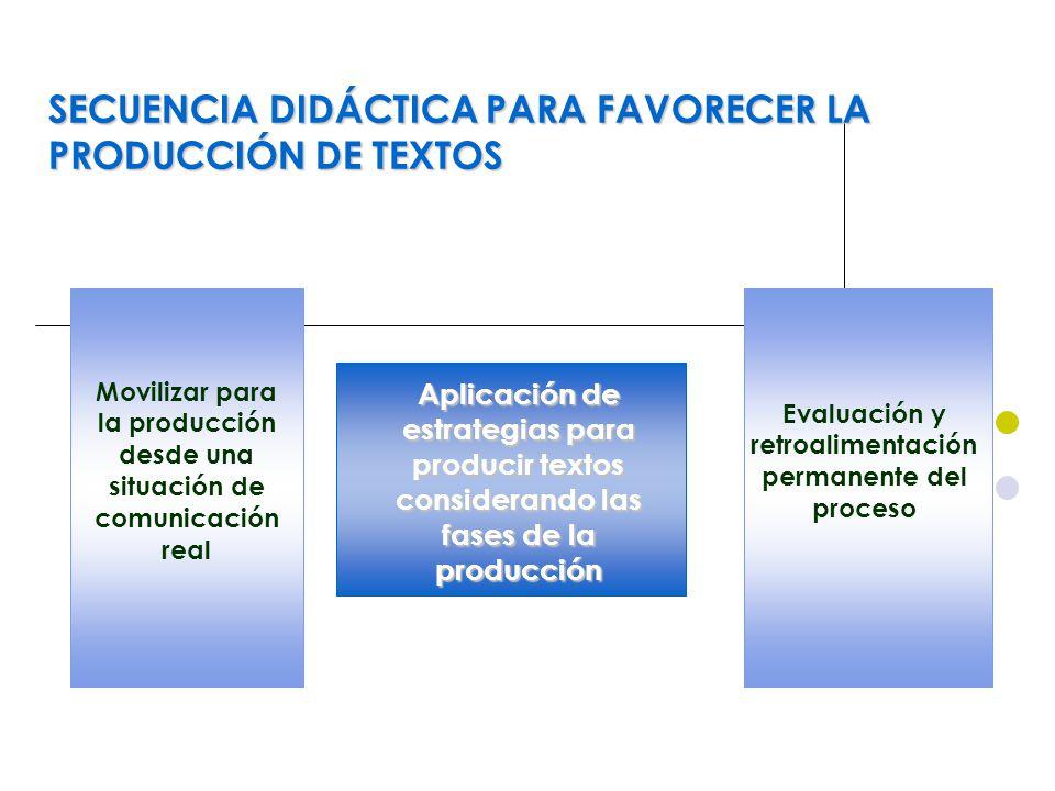 SECUENCIA DIDÁCTICA PARA FAVORECER LA PRODUCCIÓN DE TEXTOS