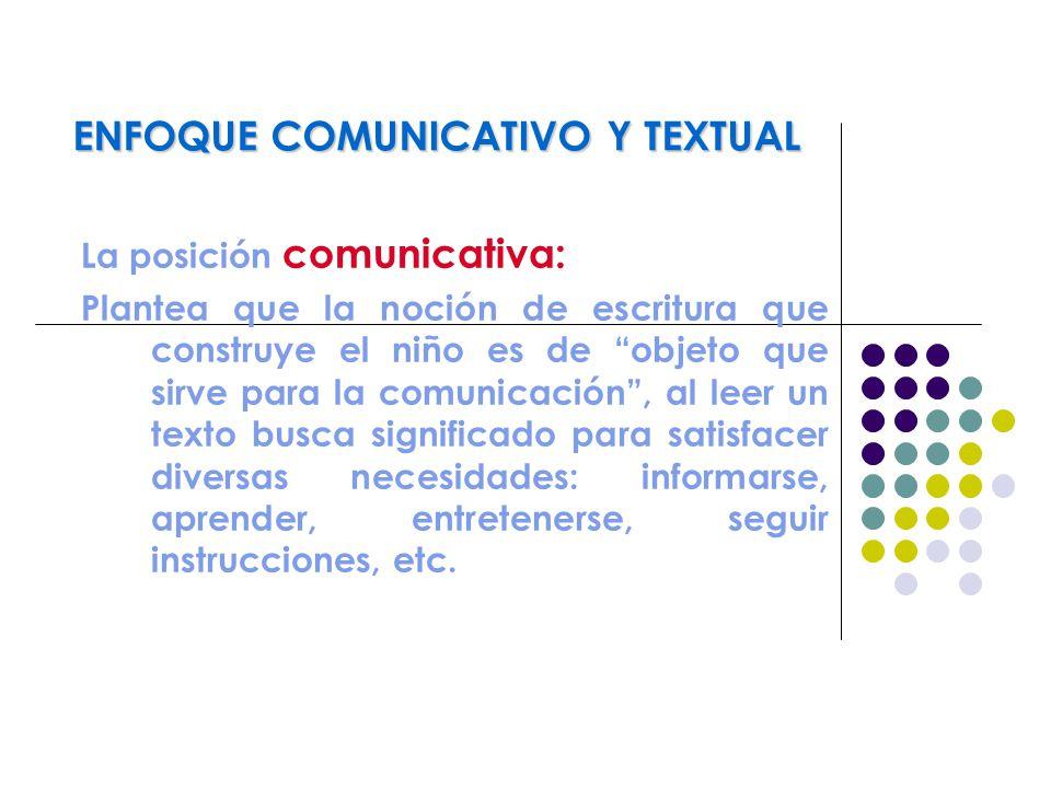ENFOQUE COMUNICATIVO Y TEXTUAL