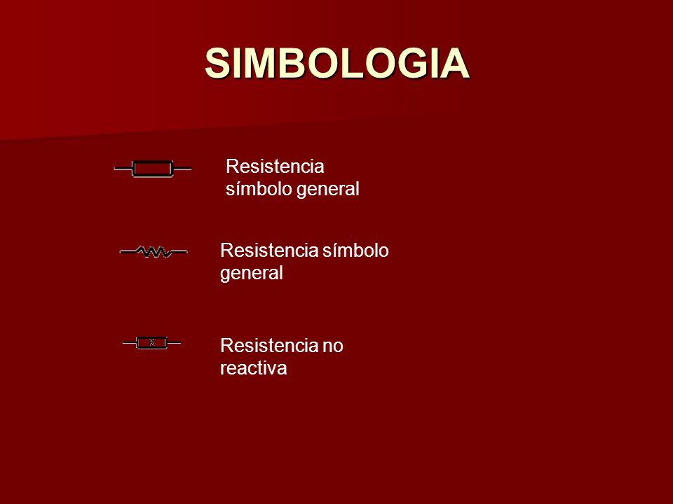 SIMBOLOGIA Resistencia símbolo general Resistencia símbolo general