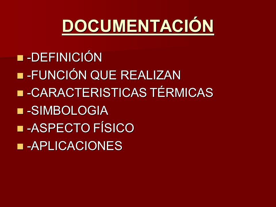 DOCUMENTACIÓN -DEFINICIÓN -FUNCIÓN QUE REALIZAN