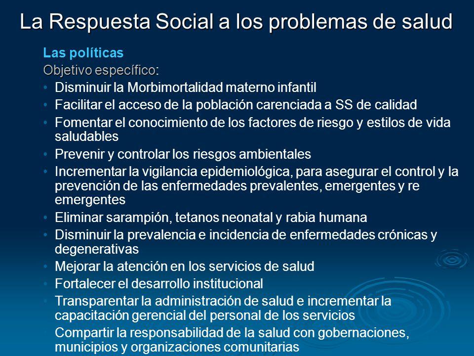 La Respuesta Social a los problemas de salud